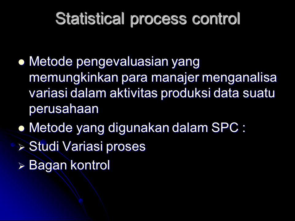 Informasi variasi proses dapat diperoleh dari : Informasi variasi proses dapat diperoleh dari :  Studi kemampuan proses  Batas spesifikasi