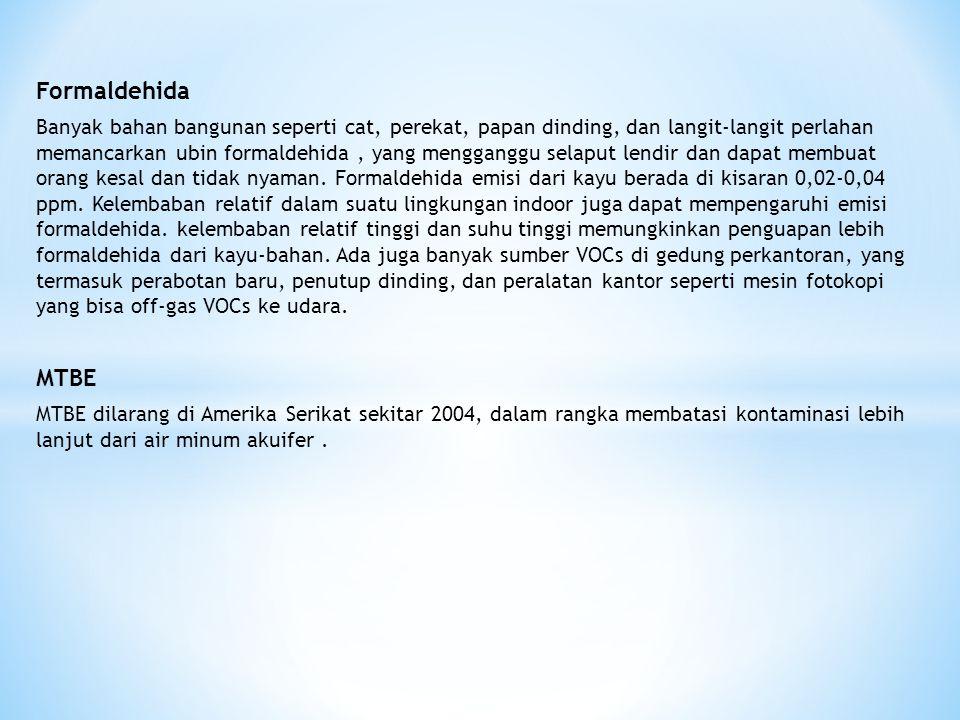 Contoh VOC Buatan : Smog Cat