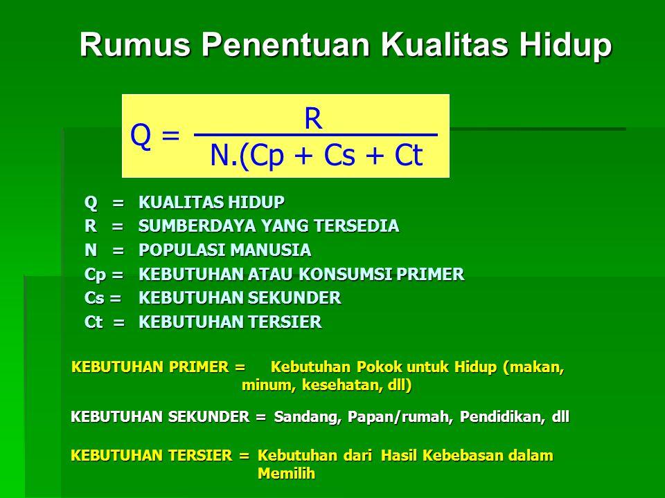 Q =KUALITAS HIDUP R =SUMBERDAYA YANG TERSEDIA N =POPULASI MANUSIA Cp =KEBUTUHAN ATAU KONSUMSI PRIMER Cs =KEBUTUHAN SEKUNDER Ct =KEBUTUHAN TERSIER Q =