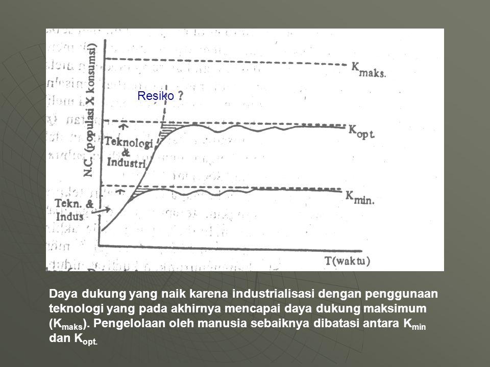 Daya dukung yang naik karena industrialisasi dengan penggunaan teknologi yang pada akhirnya mencapai daya dukung maksimum (K maks ). Pengelolaan oleh