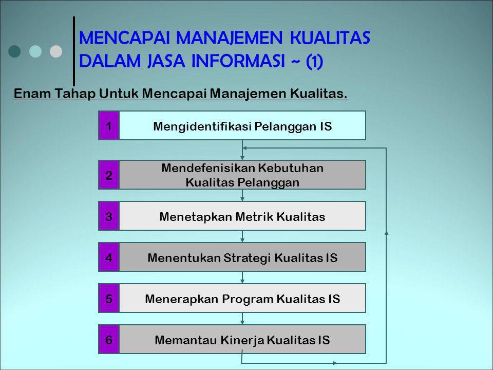 MENCAPAI MANAJEMEN KUALITAS DALAM JASA INFORMASI ~ (1) Enam Tahap Untuk Mencapai Manajemen Kualitas. Mengidentifikasi Pelanggan IS1 Mendefenisikan Keb