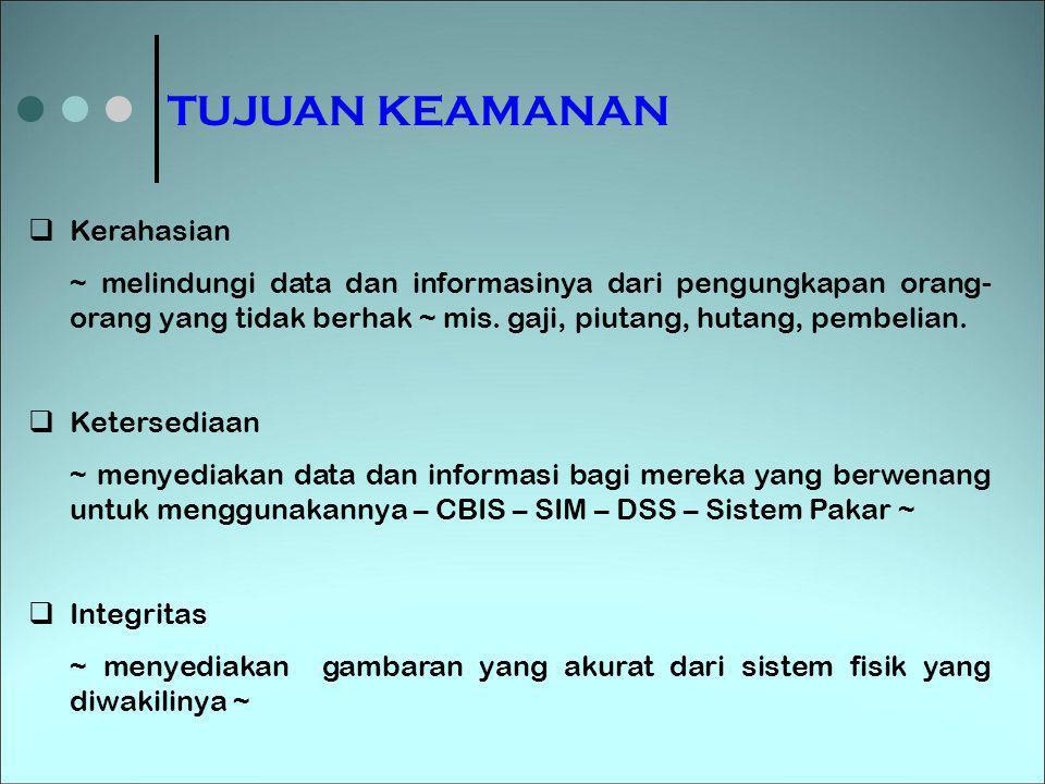TUJUAN KEAMANAN  Kerahasian ~ melindungi data dan informasinya dari pengungkapan orang- orang yang tidak berhak ~ mis. gaji, piutang, hutang, pembeli