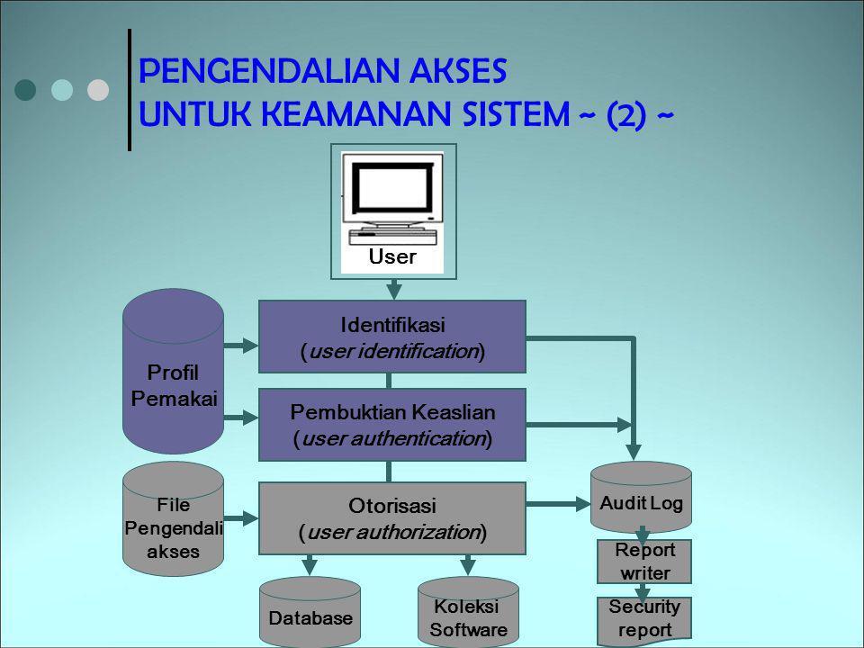 PENGENDALIAN AKSES UNTUK KEAMANAN SISTEM ~ (2) ~ User Identifikasi (user identification) Pembuktian Keaslian (user authentication) Otorisasi (user aut