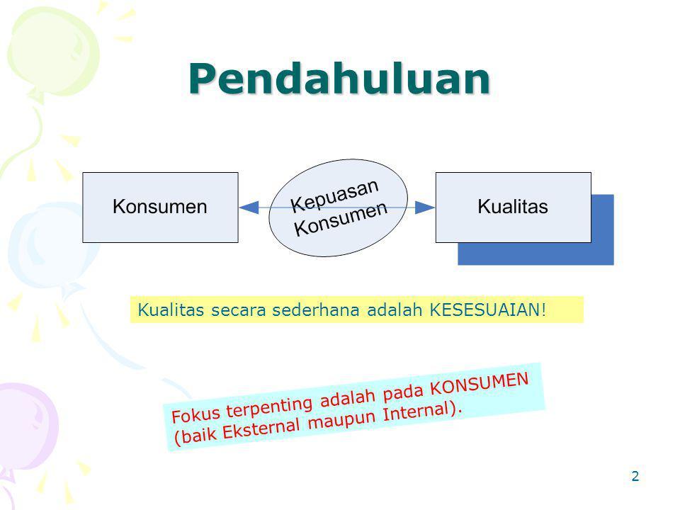 2 Pendahuluan Kualitas secara sederhana adalah KESESUAIAN! Fokus terpenting adalah pada KONSUMEN (baik Eksternal maupun Internal).