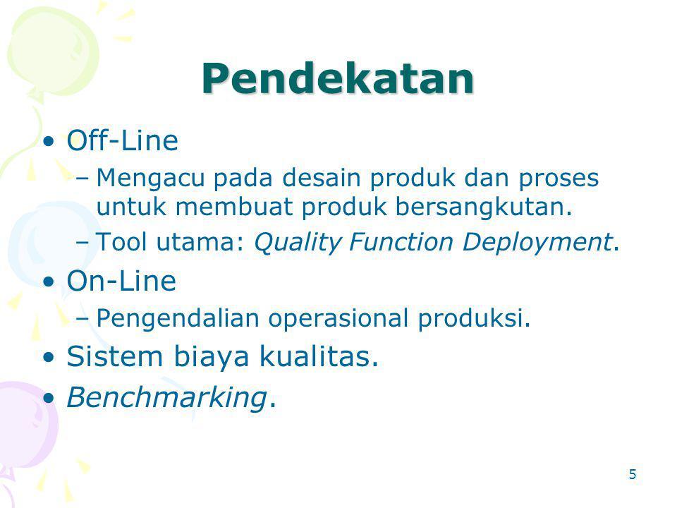 5 Pendekatan Off-Line –Mengacu pada desain produk dan proses untuk membuat produk bersangkutan. –Tool utama: Quality Function Deployment. On-Line –Pen