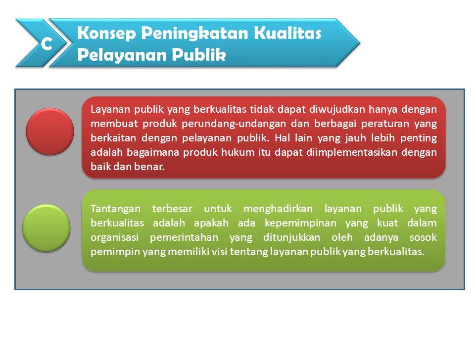 Hasil penelitian Prianto (2006) jelas menunjukkan bahwa peningkatan kualitas layanan publik, dapat dimulai dari bagaimana pemimpin lembaga publik mampu mengemban visi dan model kepemimpinan yang mendukung terwujudnya layanan yang berkualitas.