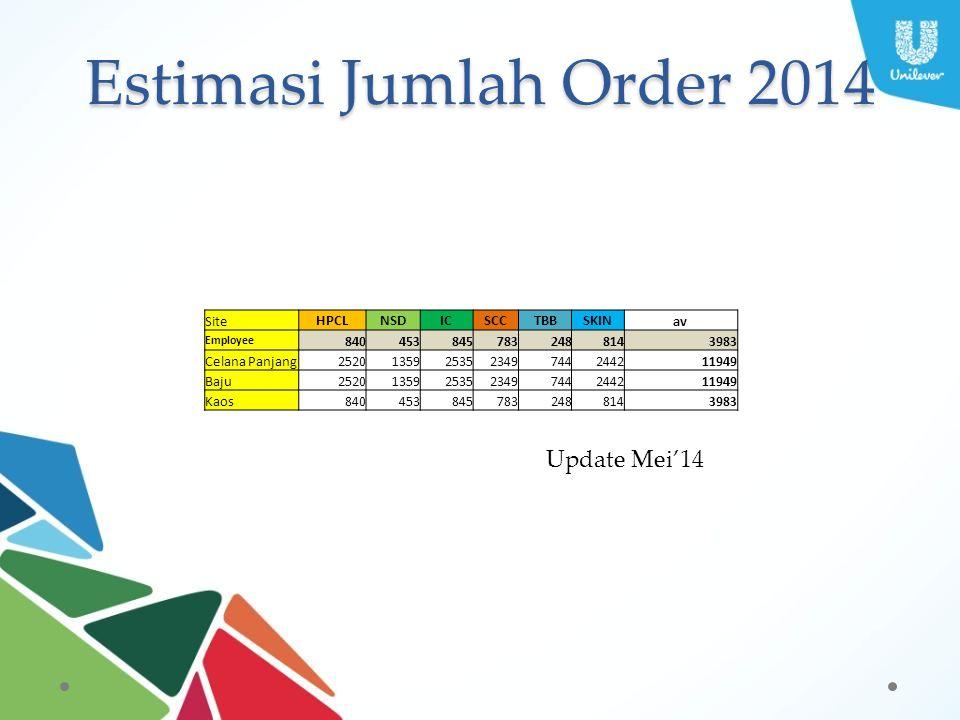 Estimasi Jumlah Order 2014 Site HPCLNSDICSCCTBBSKIN av Employee 8404538457832488143983 Celana Panjang2520135925352349744244211949 Baju2520135925352349