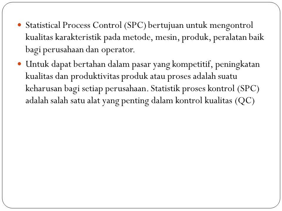 Statistical Process Control (SPC) bertujuan untuk mengontrol kualitas karakteristik pada metode, mesin, produk, peralatan baik bagi perusahaan dan ope