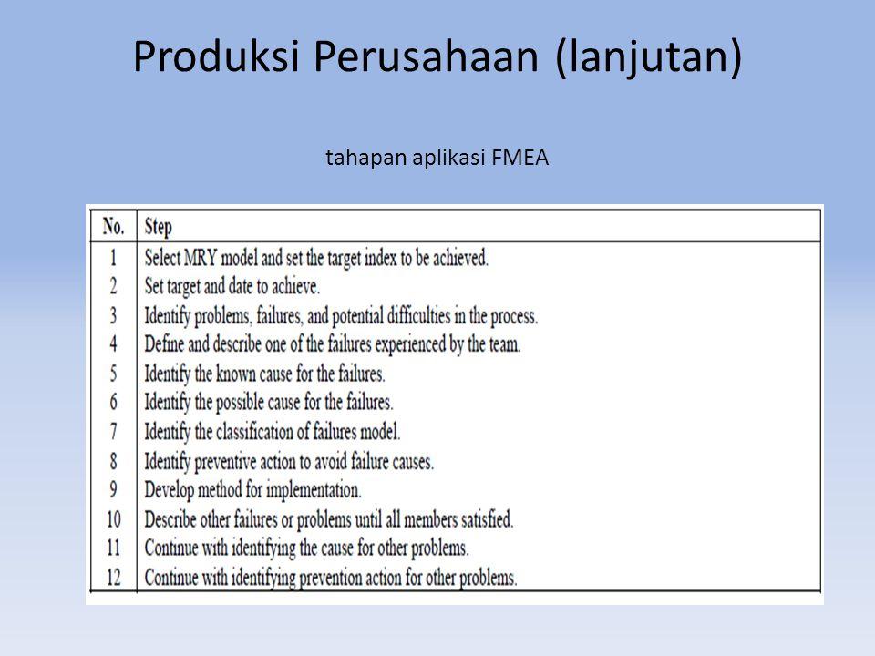 Produksi Perusahaan (lanjutan) tahapan aplikasi FMEA