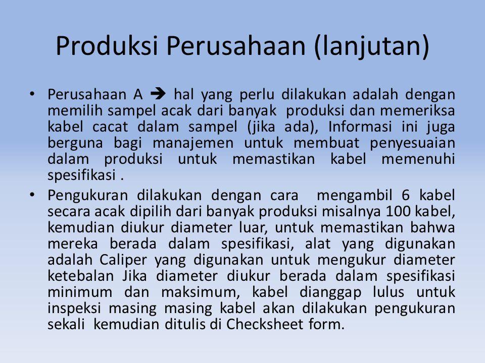 Contoh checksheet