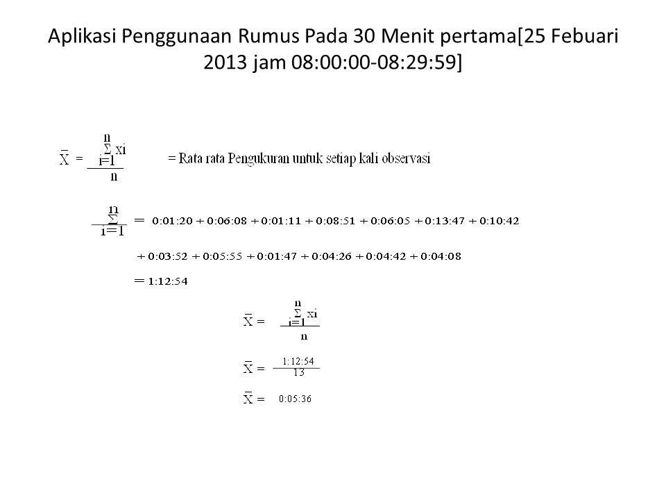 Aplikasi Penggunaan Rumus Pada 30 Menit pertama[25 Febuari 2013 jam 08:00:00-08:29:59]