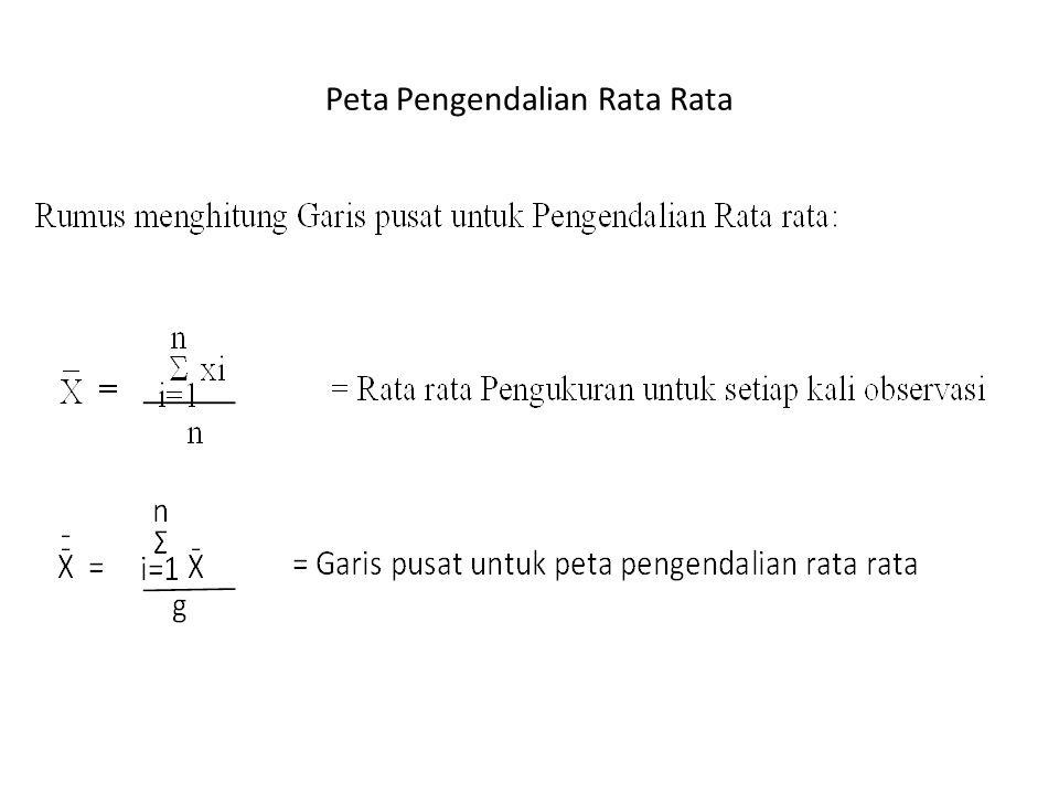 Peta Pengendalian Rata Rata