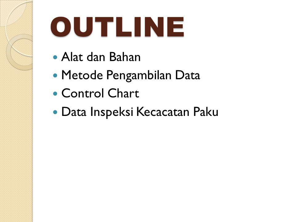 OUTLINE Alat dan Bahan Metode Pengambilan Data Control Chart Data Inspeksi Kecacatan Paku