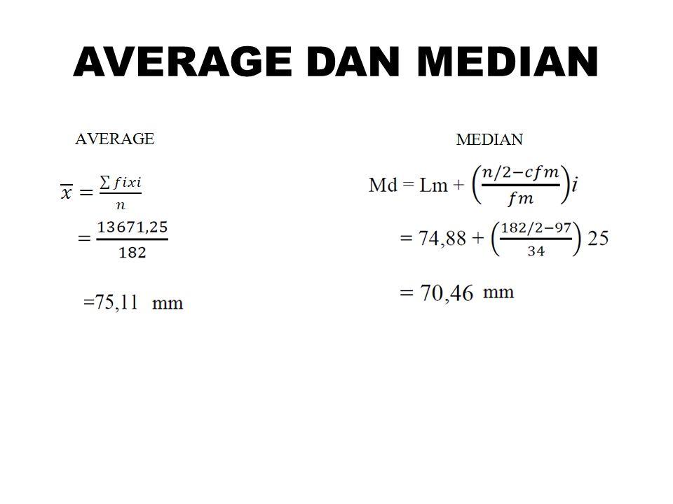 CONTROL CHART 1. PANJANG PAKU 2. DIAMETER PAKU