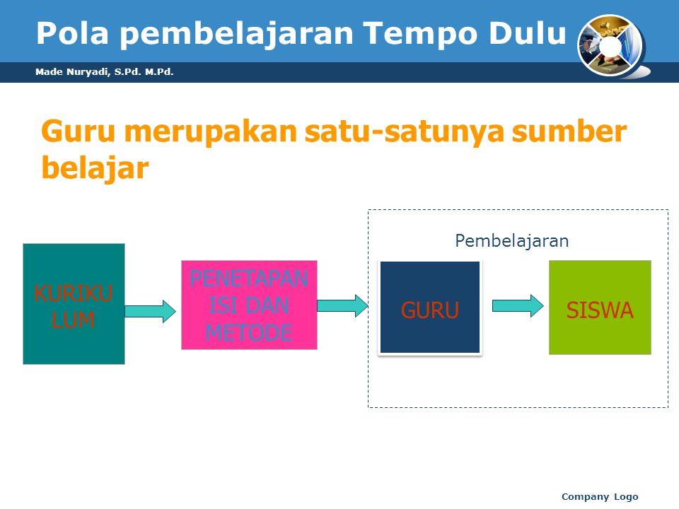 Made Nuryadi, S.Pd. M.Pd. Company Logo Pola pembelajaran Tempo Dulu Guru merupakan satu-satunya sumber belajar KURIKU LUM PENETAPAN ISI DAN METODE GUR