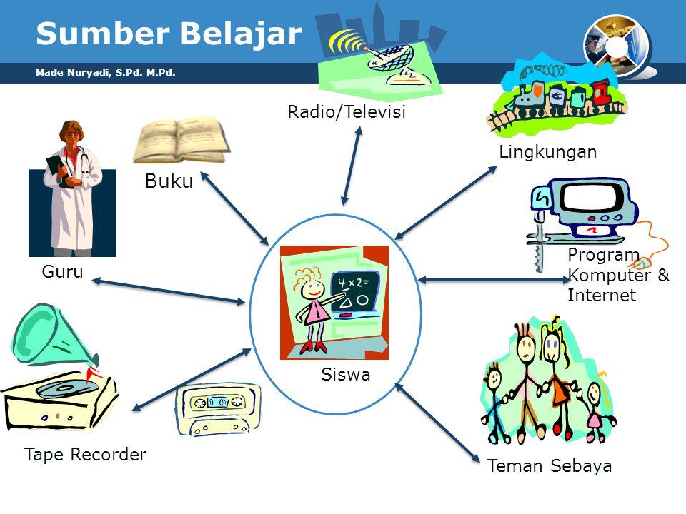 Sumber Belajar Made Nuryadi, S.Pd. M.Pd. Siswa Guru Buku Radio/Televisi Lingkungan Program Komputer & Internet Tape Recorder Teman Sebaya