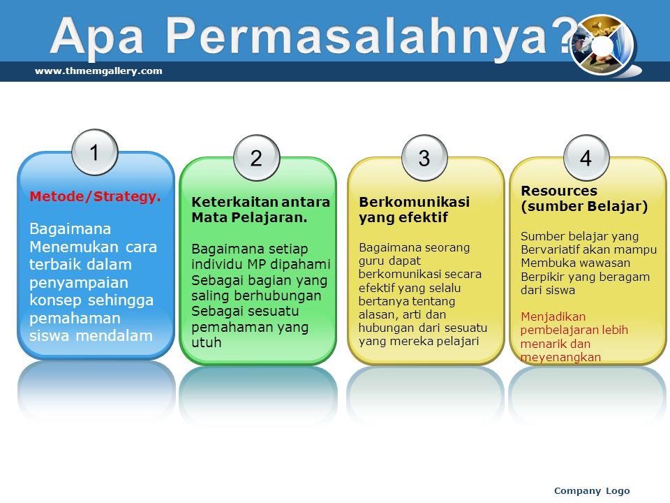 www.thmemgallery.com Company Logo 1 Metode/Strategy. Bagaimana Menemukan cara terbaik dalam penyampaian konsep sehingga pemahaman siswa mendalam 2 Ket