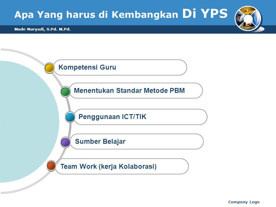 Made Nuryadi, S.Pd. M.Pd. Company Logo Apa Yang harus di Kembangkan Di YPS Team Work (kerja Kolaborasi) Sumber Belajar Penggunaan ICT/TIK Menentukan S