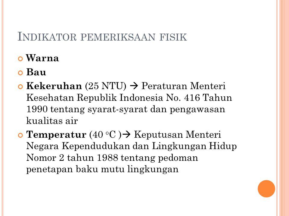 I NDIKATOR PEMERIKSAAN FISIK Warna Bau Kekeruhan (25 NTU)  Peraturan Menteri Kesehatan Republik Indonesia No. 416 Tahun 1990 tentang syarat-syarat da