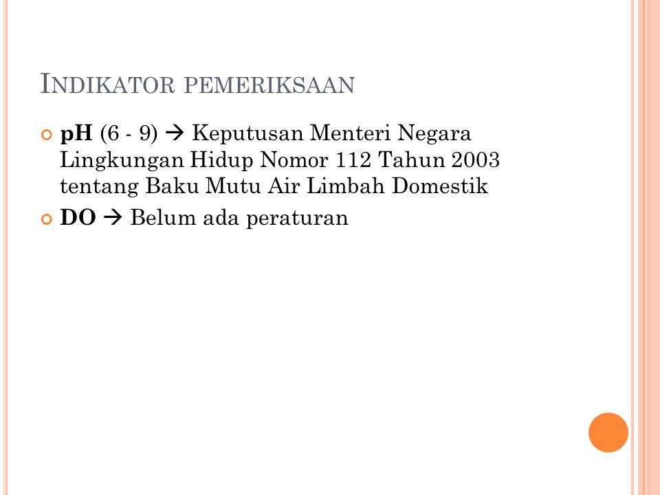I NDIKATOR PEMERIKSAAN pH (6 - 9)  Keputusan Menteri Negara Lingkungan Hidup Nomor 112 Tahun 2003 tentang Baku Mutu Air Limbah Domestik DO  Belum ad