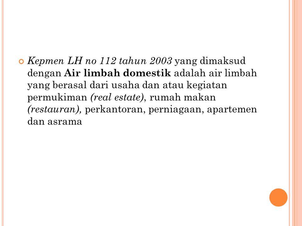Kepmen LH no 112 tahun 2003 yang dimaksud dengan Air limbah domestik adalah air limbah yang berasal dari usaha dan atau kegiatan permukiman (real esta