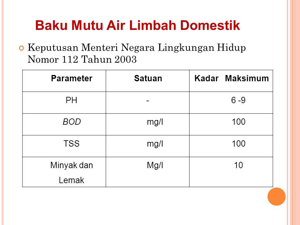 Baku Mutu Air Limbah Domestik Keputusan Menteri Negara Lingkungan Hidup Nomor 112 Tahun 2003 ParameterSatuanKadar Maksimum PH - 6 -9 BODmg/l100 TSSmg/