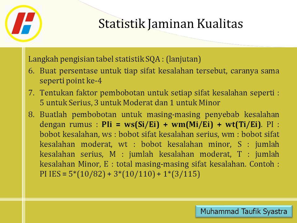 Statistik Jaminan Kualitas Langkah pengisian tabel statistik SQA : (lanjutan) 6.Buat persentase untuk tiap sifat kesalahan tersebut, caranya sama sepe