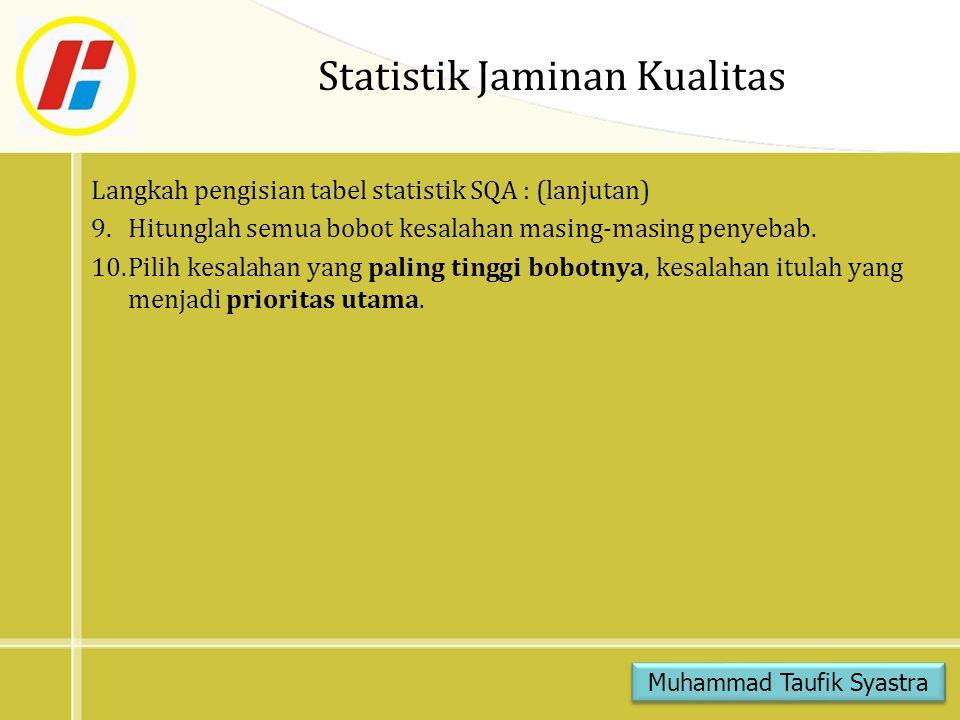 Statistik Jaminan Kualitas Langkah pengisian tabel statistik SQA : (lanjutan) 9.Hitunglah semua bobot kesalahan masing-masing penyebab. 10.Pilih kesal