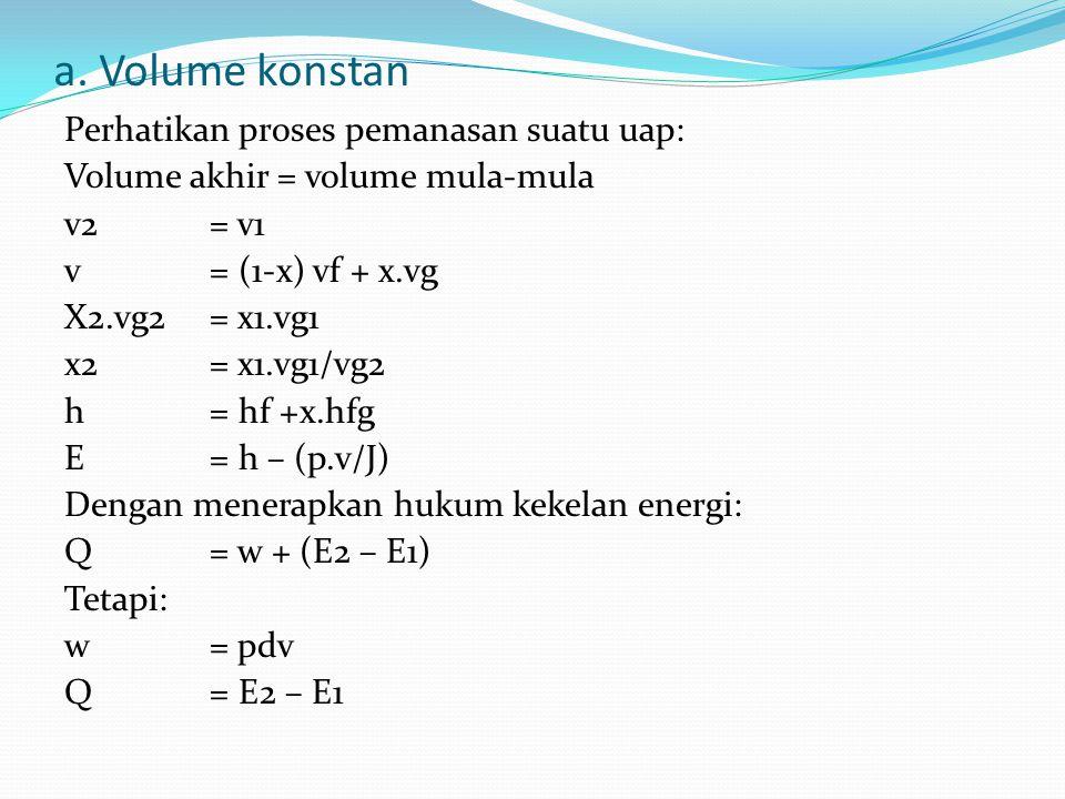 a. Volume konstan Perhatikan proses pemanasan suatu uap: Volume akhir = volume mula-mula v2 = v1 v= (1-x) vf + x.vg X2.vg2= x1.vg1 x2= x1.vg1/vg2 h= h