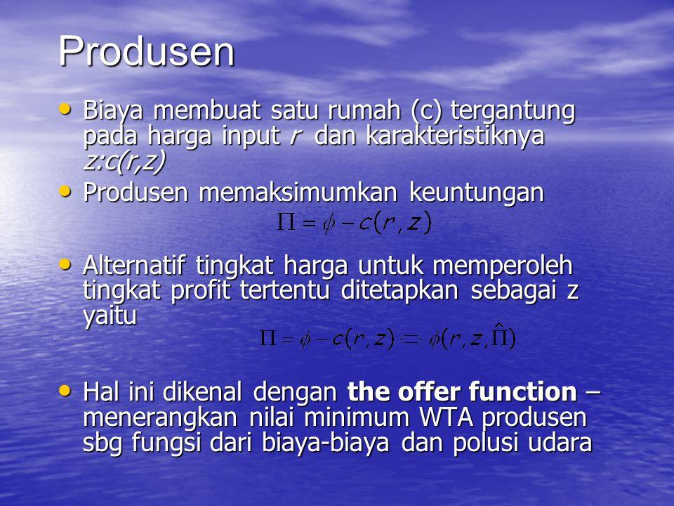 Produsen Biaya membuat satu rumah (c) tergantung pada harga input r dan karakteristiknya z:c(r,z) Biaya membuat satu rumah (c) tergantung pada harga input r dan karakteristiknya z:c(r,z) Produsen memaksimumkan keuntungan Produsen memaksimumkan keuntungan Alternatif tingkat harga untuk memperoleh tingkat profit tertentu ditetapkan sebagai z yaitu Alternatif tingkat harga untuk memperoleh tingkat profit tertentu ditetapkan sebagai z yaitu Hal ini dikenal dengan the offer function – menerangkan nilai minimum WTA produsen sbg fungsi dari biaya-biaya dan polusi udara Hal ini dikenal dengan the offer function – menerangkan nilai minimum WTA produsen sbg fungsi dari biaya-biaya dan polusi udara
