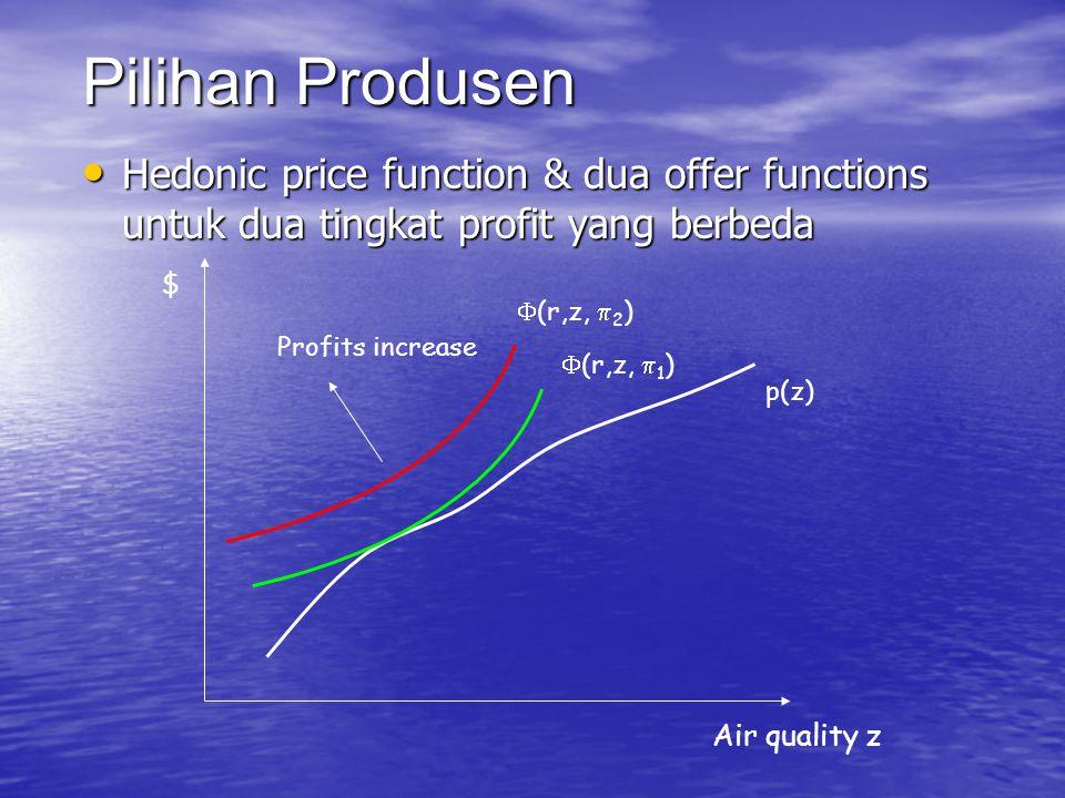 Pilihan Produsen Hedonic price function & dua offer functions untuk dua tingkat profit yang berbeda Hedonic price function & dua offer functions untuk dua tingkat profit yang berbeda Air quality z $  (r,z,  2 ) p(z) Profits increase  (r,z,  1 )
