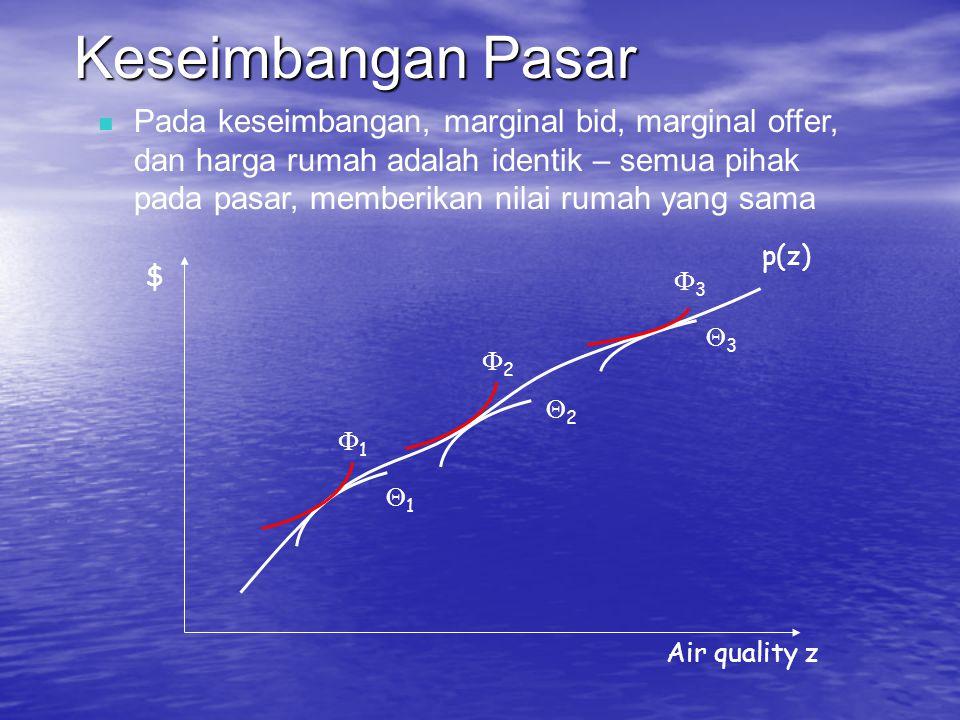 Keseimbangan Pasar Air quality z $ 22 p(z) 11 33 11 22 33 Pada keseimbangan, marginal bid, marginal offer, dan harga rumah adalah identik – semua pihak pada pasar, memberikan nilai rumah yang sama