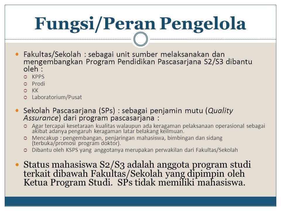 Fakultas/Sekolah : sebagai unit sumber melaksanakan dan mengembangkan Program Pendidikan Pascasarjana S2/S3 dibantu oleh :  KPPS  Prodi  KK  Labor