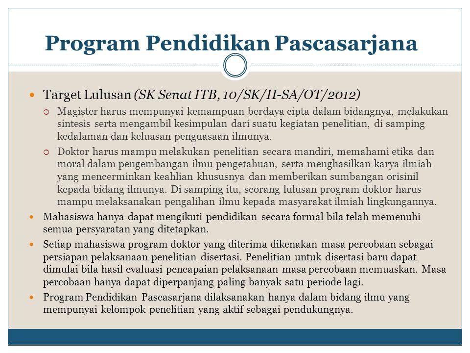 Program Pendidikan Pascasarjana Target Lulusan (SK Senat ITB, 10/SK/II-SA/OT/2012)  Magister harus mempunyai kemampuan berdaya cipta dalam bidangnya,