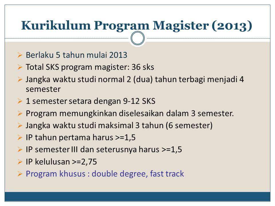  Berlaku 5 tahun mulai 2013  Total SKS program magister: 36 sks  Jangka waktu studi normal 2 (dua) tahun terbagi menjadi 4 semester  1 semester se