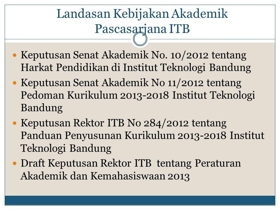 Keputusan Senat Akademik No. 10/2012 tentang Harkat Pendidikan di Institut Teknologi Bandung Keputusan Senat Akademik No 11/2012 tentang Pedoman Kurik