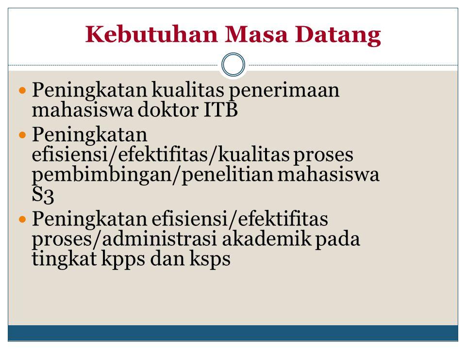 Peningkatan kualitas penerimaan mahasiswa doktor ITB Peningkatan efisiensi/efektifitas/kualitas proses pembimbingan/penelitian mahasiswa S3 Peningkata