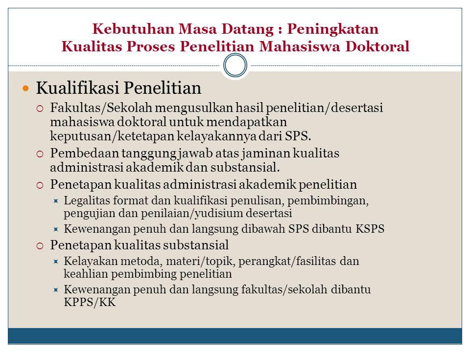 Kualifikasi Penelitian  Fakultas/Sekolah mengusulkan hasil penelitian/desertasi mahasiswa doktoral untuk mendapatkan keputusan/ketetapan kelayakannya