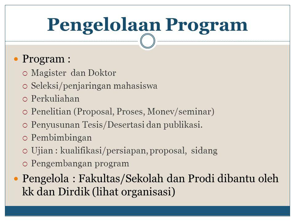 Pengelolaan Program Program :  Magister dan Doktor  Seleksi/penjaringan mahasiswa  Perkuliahan  Penelitian (Proposal, Proses, Monev/seminar)  Pen
