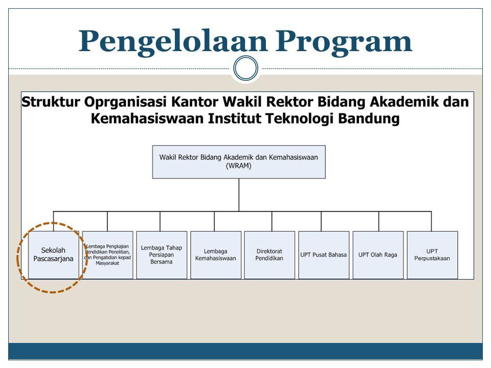 Kualifikasi Penelitian  Fakultas/Sekolah mengusulkan hasil penelitian/desertasi mahasiswa doktoral untuk mendapatkan keputusan/ketetapan kelayakannya dari SPS.