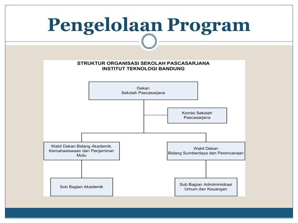  Pemenuhan standarkualitas administrasi akademik dilakukan dibawah tanggungjawab prodi (misal log book, bukti konsultasi/pembimbingan, penulisan desertasi dlsb).