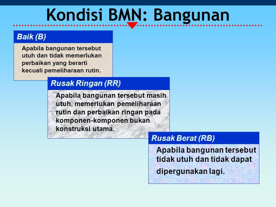 Kondisi BMN: Bangunan Baik (B) Apabila bangunan tersebut utuh dan tidak memerlukan perbaikan yang berarti kecuali pemeliharaan rutin.