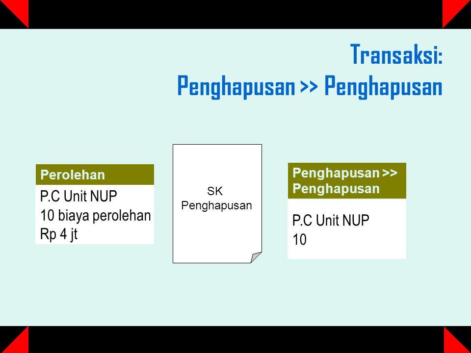 Transaksi: Penghapusan >> Penghapusan Perolehan P.C Unit NUP 10 biaya perolehan Rp 4 jt SK Penghapusan Penghapusan >> Penghapusan P.C Unit NUP 10