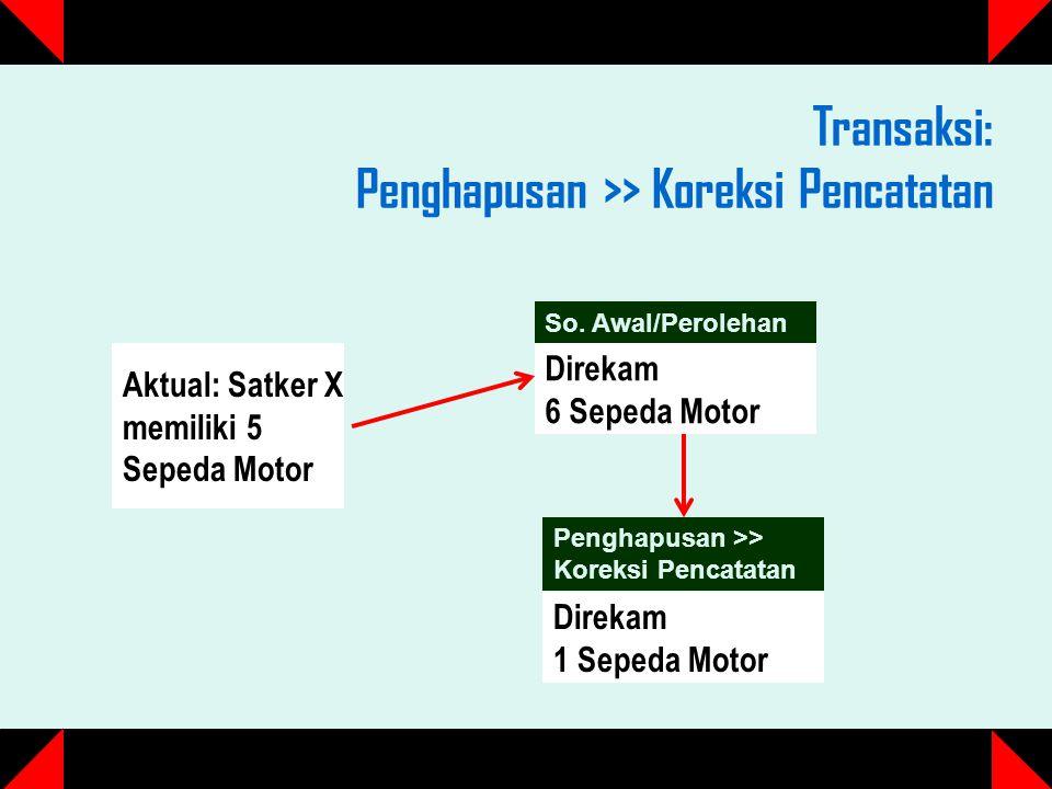 Transaksi: Penghapusan >> Koreksi Pencatatan Aktual: Satker X memiliki 5 Sepeda Motor So.