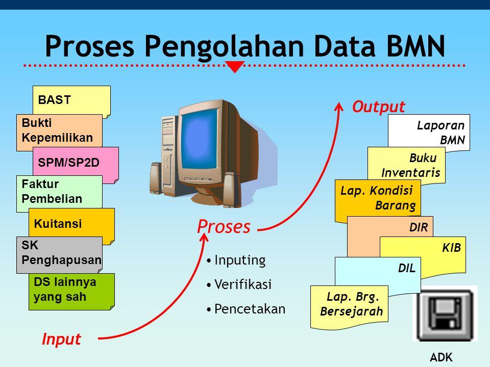 Proses Pengolahan Data BMN BAST Bukti Kepemilikan SPM/SP2D Faktur Pembelian Kuitansi SK Penghapusan DS lainnya yang sah Input Proses Inputing Verifikasi Pencetakan Laporan BMN Buku Inventaris Output Lap.