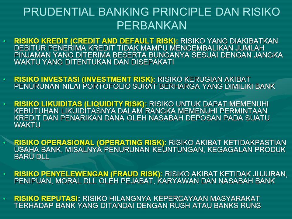 PRUDENTIAL BANKING PRINCIPLE DAN RISIKO PERBANKAN RISIKO KREDIT (CREDIT AND DEFAULT RISK): RISIKO YANG DIAKIBATKAN DEBITUR PENERIMA KREDIT TIDAK MAMPU