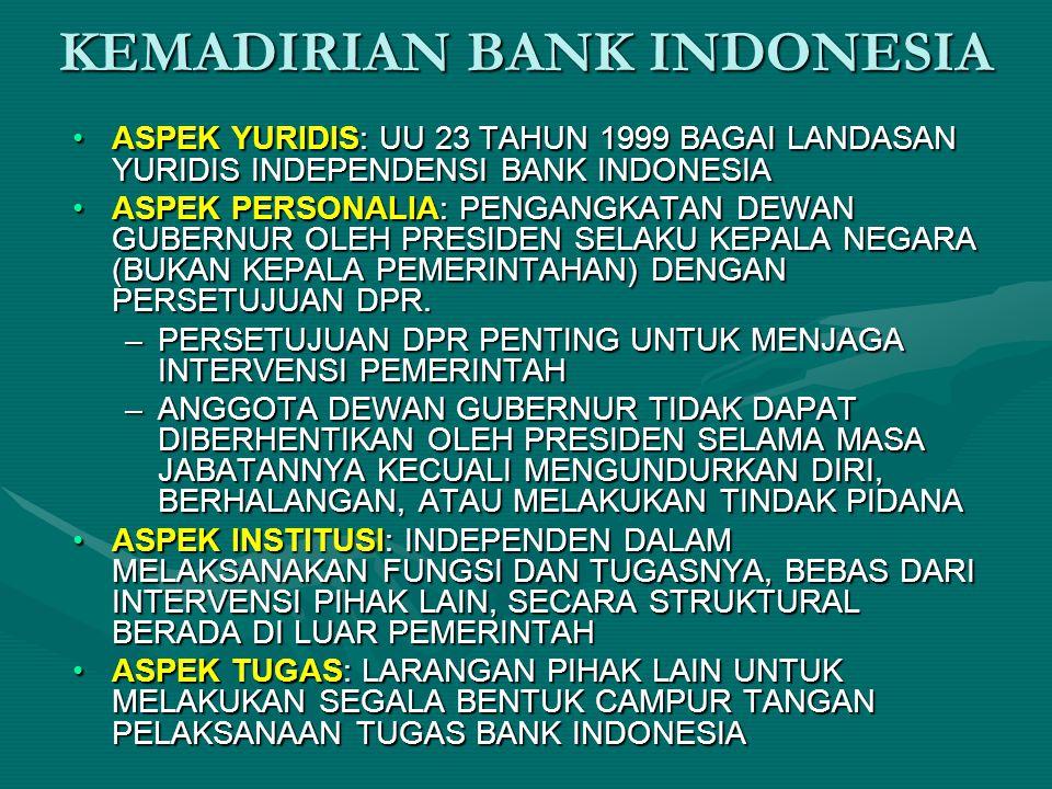 KEMADIRIAN BANK INDONESIA ASPEK YURIDIS: UU 23 TAHUN 1999 BAGAI LANDASAN YURIDIS INDEPENDENSI BANK INDONESIAASPEK YURIDIS: UU 23 TAHUN 1999 BAGAI LAND