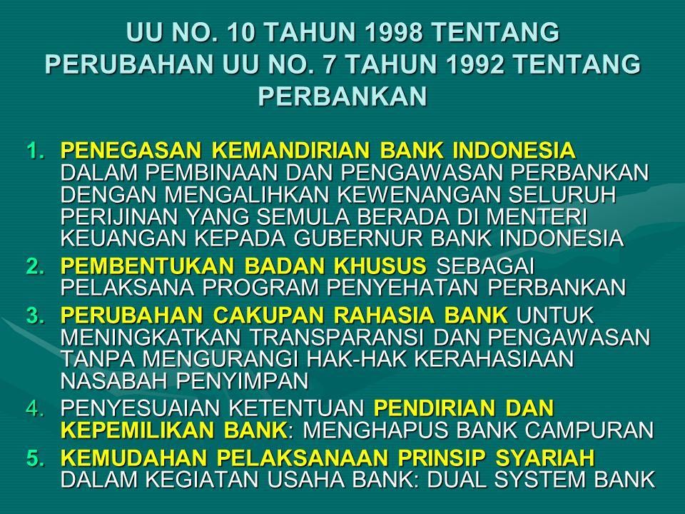 UU NO. 10 TAHUN 1998 TENTANG PERUBAHAN UU NO. 7 TAHUN 1992 TENTANG PERBANKAN 1.PENEGASAN KEMANDIRIAN BANK INDONESIA DALAM PEMBINAAN DAN PENGAWASAN PER