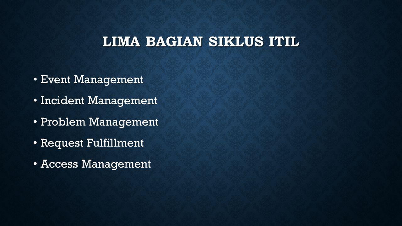 LIMA BAGIAN SIKLUS ITIL Event Management Incident Management Problem Management Request Fulfillment Access Management