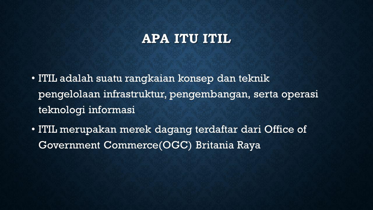 APA ITU ITIL ITIL adalah suatu rangkaian konsep dan teknik pengelolaan infrastruktur, pengembangan, serta operasi teknologi informasi ITIL merupakan m